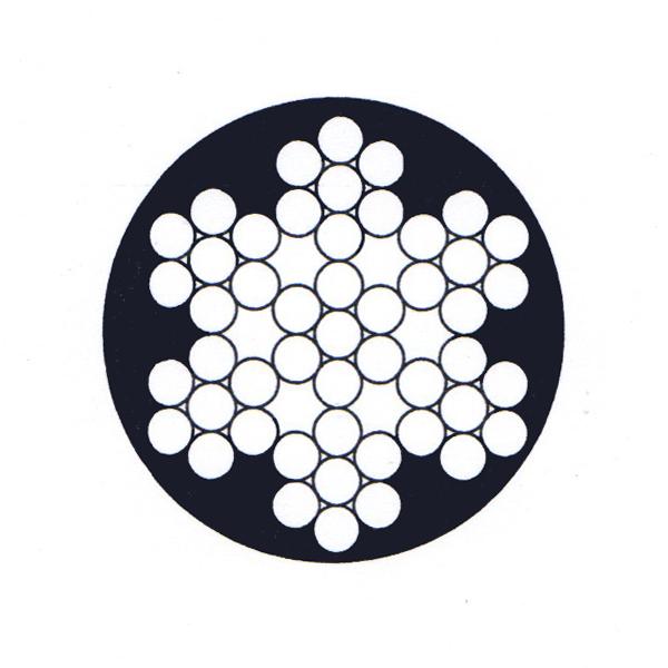 câble enrobé PVC