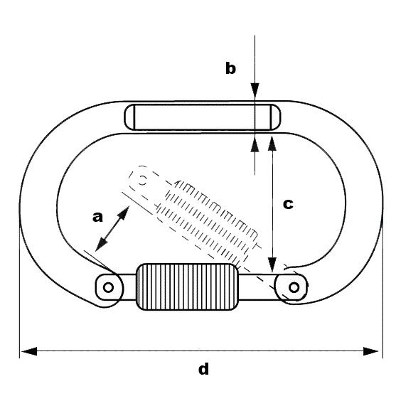 schema mousqueton harnais