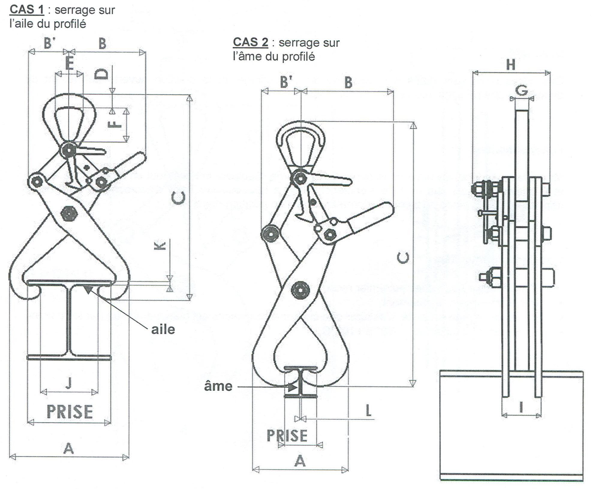 schéma pince semi -automatique pour profilés